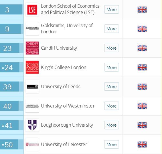 2018英国留学十大专业排名传媒专业