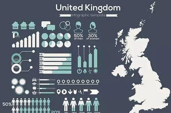 英国留学新趋势
