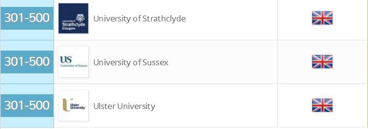 英国大学排名留学申请