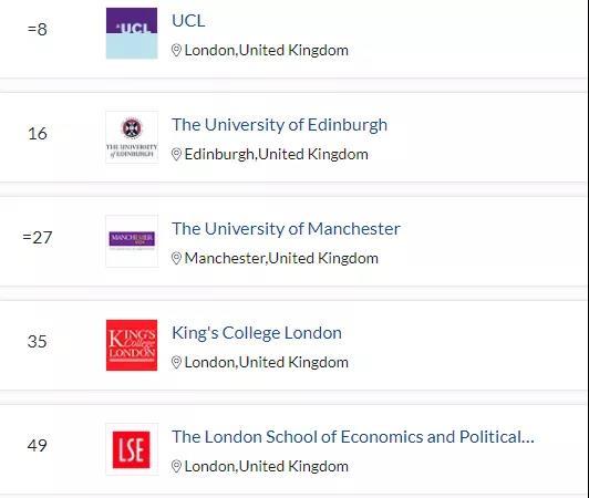 英国大学排名 英国大学申请 英国G5申请 澳洲学生申请英国大学