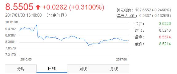 英镑汇率最新 英镑汇率走势