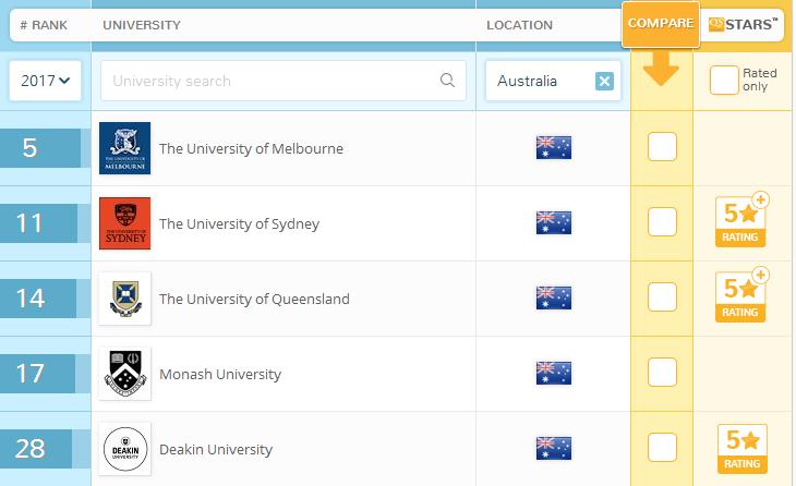 澳洲教育专业,澳洲TESOL专业,澳洲硕士申请,澳洲教育硕士,澳洲名校推荐