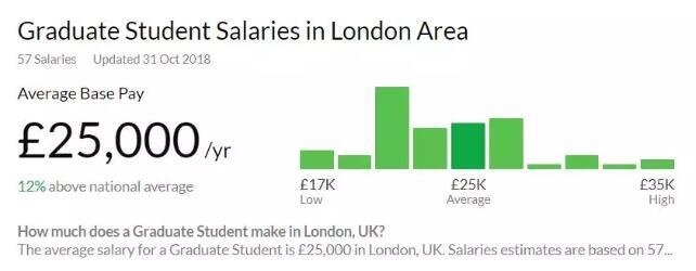 英国留学,留学申请,英国大学,英国留学申请,英国雇主,英国硕士就业,英国工作,英国毕业就业