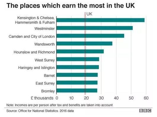 英国留学,留学申请,英国大学,英国留学申请,英国留学费用,英国消费水平,英国留学生活费