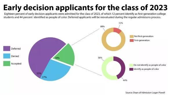 美国留学,留学申请,美国名校,美国留学申请,美国大学申请