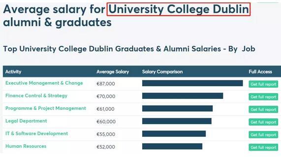 爱尔兰留学,爱尔兰,爱尔兰就业,爱尔兰留学申请