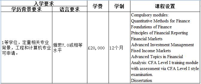 英国留学,会计与金融专业,兰卡斯特大学