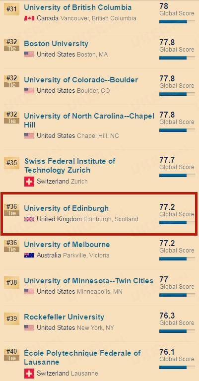 2017US_News世界大学排名