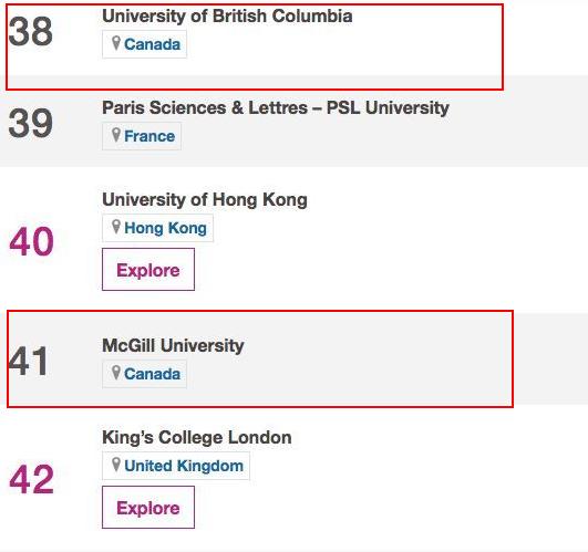 2018THE全球大学声誉排名 加拿大教育中心