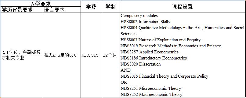 英国留学,出国留学,纽卡斯尔大学,会计与金融专业