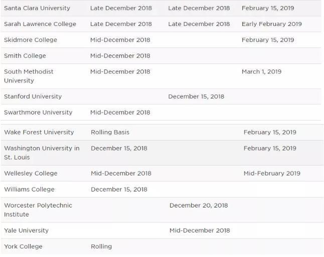 美国留学,留学申请,美国名校,美国大学申请,美国留学申请,美国大学录取