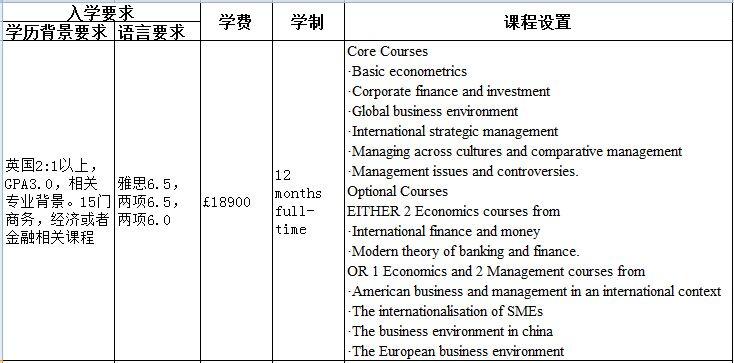 英国留学,格拉斯哥大学,会计与金融相关专业