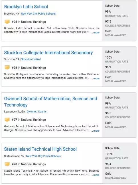 美国高中留学,美国高中申请,美国高中排名,美国最佳高中