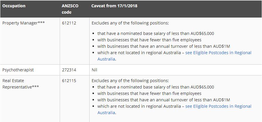 澳洲留学移民,澳洲移民列表,澳洲移民职业,澳洲技术移民