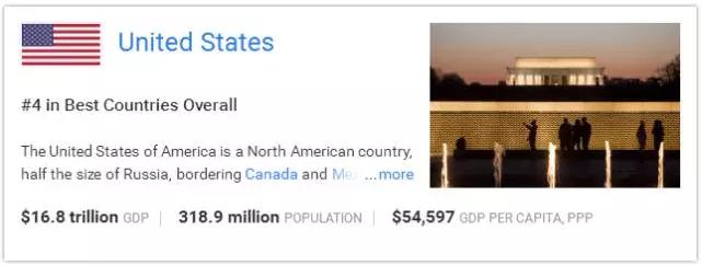 全球最佳留学国家,美国留学,留学国家优势,英美澳加留学,优势对比分析