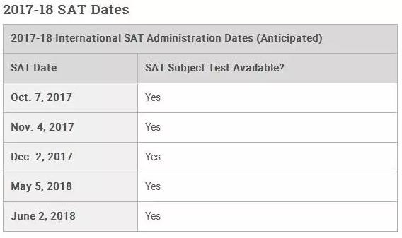 美国留学考试,出国考试时间,留学考试安排,托福雅思SATGRE