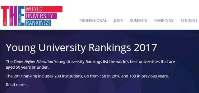 美国留学院校,美国大学潜力股,美国大学申请,美国留学选校