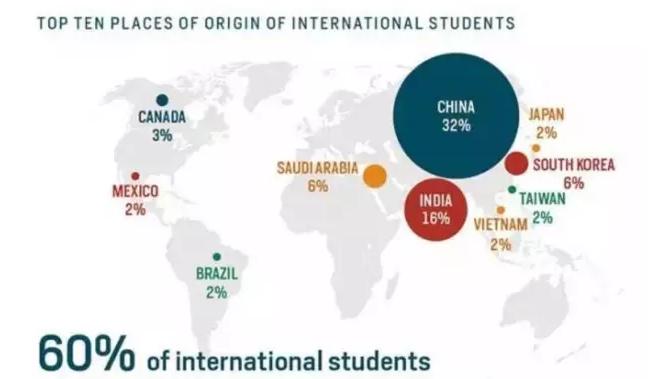 美国留学签证,美国留学新政,美国学生签证申请,美国签证政策