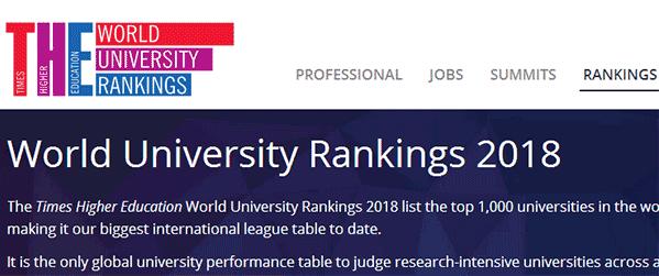 澳洲大学排名,世界大学排名,泰晤士教育排名,澳洲留学申请