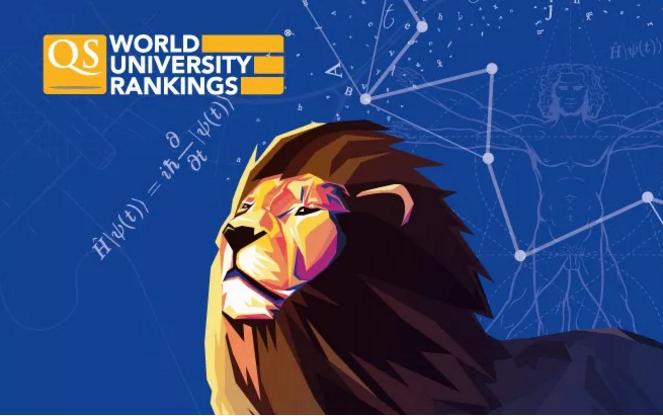 QS排名,2019世界排名,全球大学,世界大学,澳洲大学排名,澳洲八大