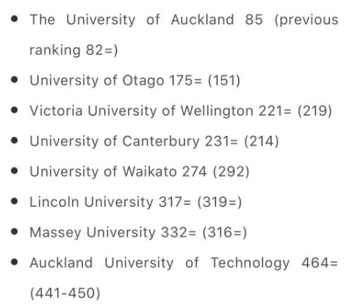 新西兰大学,世界大学排名,QS排名,新西兰留学