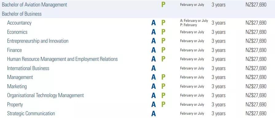 梅西大学,奖学金申请,新西兰大学,新西兰奖学金,新西兰留学