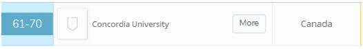 QS大学排名,加拿大教育中心