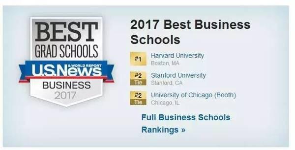 美国大学商学院,2017USNEWS大学排名,美国商学院排名,美国权威排名