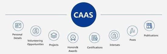 美国大学CAAS申请系统116所学校