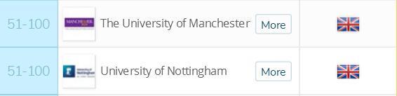 2018英国留学十大皇冠娱乐平台排名法律皇冠娱乐平台